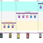 Windows Phone 8.1 Update Cyan (1)